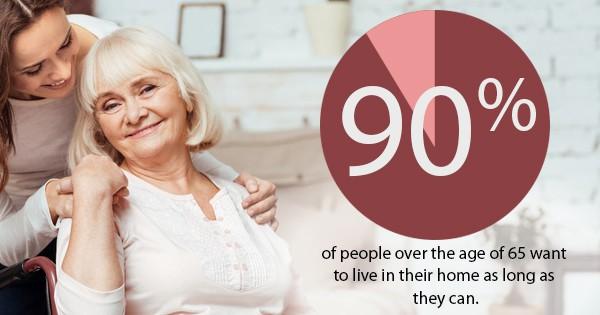 lift sling for elderly
